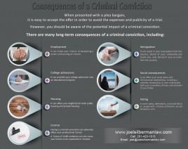 Criminal conviction